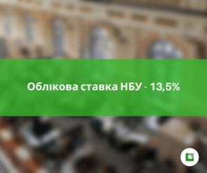 Облікова ставка НБУ - 13,5%