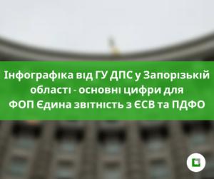 Інфографіка від ГУ ДПС у Запорізькій області - основні цифри для ФОПЄдина звітність з ЄСВ та ПДФО