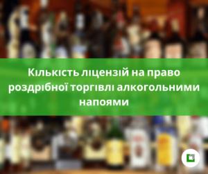 Кількість ліцензій на право роздрібної торгівлі алкогольними напоями.якщо магазин та кафетерій в одній будівлі